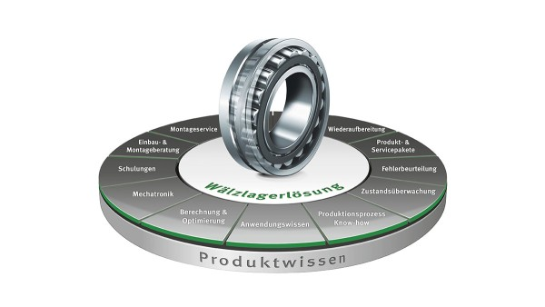 Certification en tant que Schaeffler Technology Center (STC Romanshorn)  Le certificat STC garantit les compétences pour des solutions clients optimales.