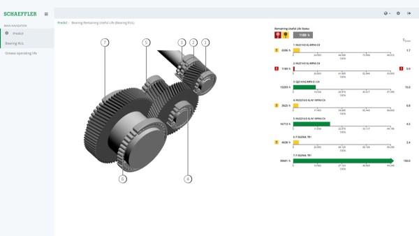 Graphische Ansicht der Restlaufzeiten von Getriebelagern auf einem internetfähigen Endgerät