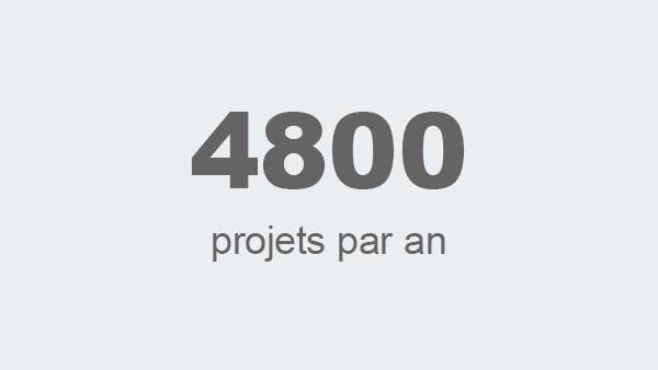 4800 projets par an